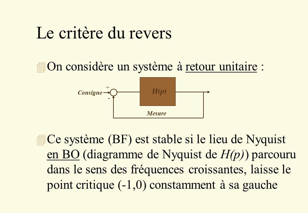 Le critère du revers On considère un système à retour unitaire :