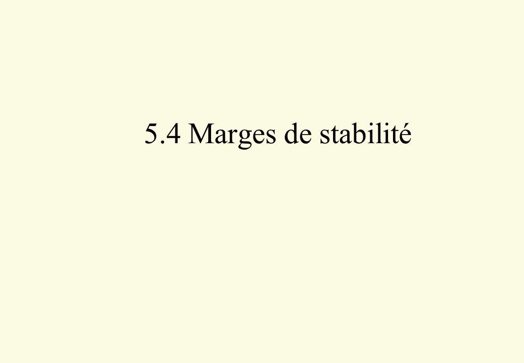 5.4 Marges de stabilité