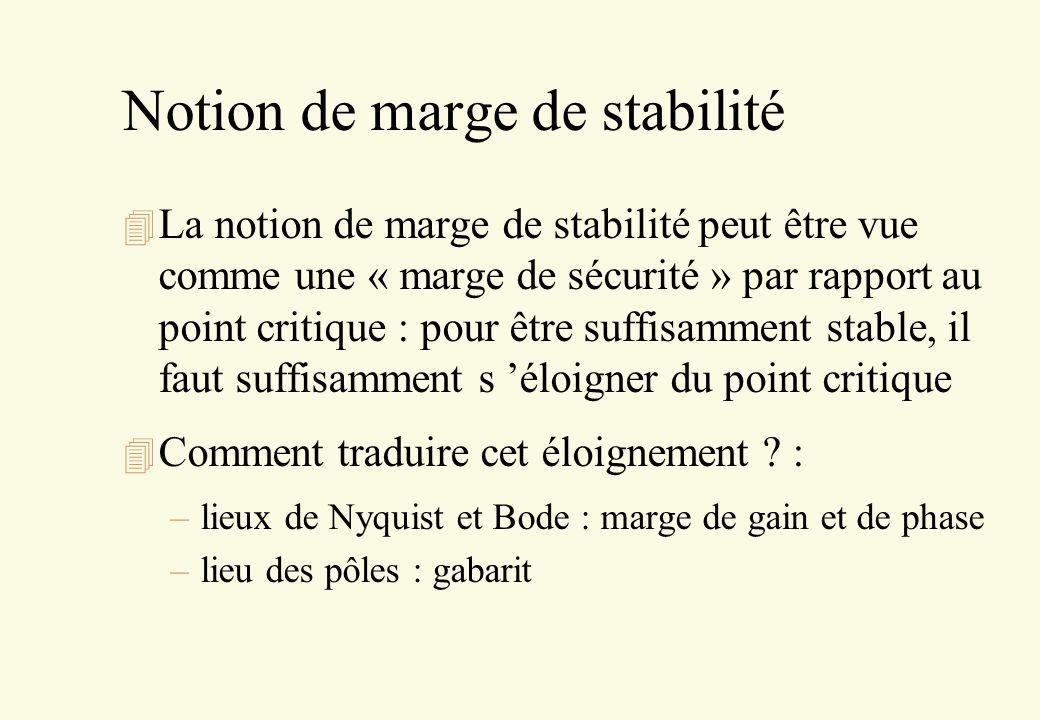 Notion de marge de stabilité