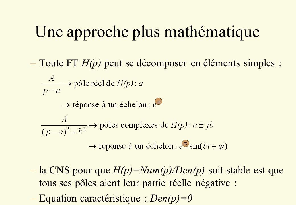 Une approche plus mathématique