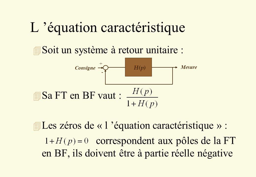L 'équation caractéristique