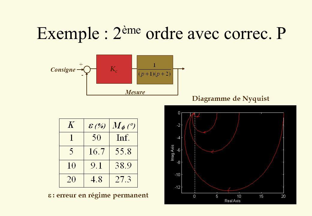 Exemple : 2ème ordre avec correc. P