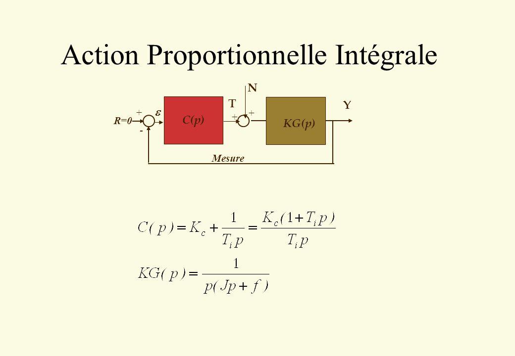 Action Proportionnelle Intégrale