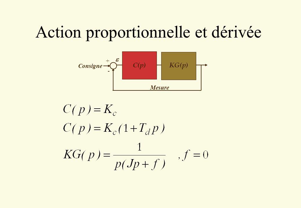 Action proportionnelle et dérivée