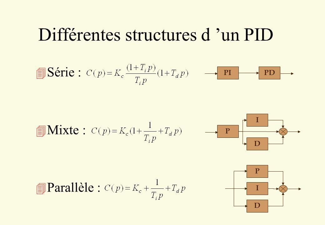 Différentes structures d 'un PID
