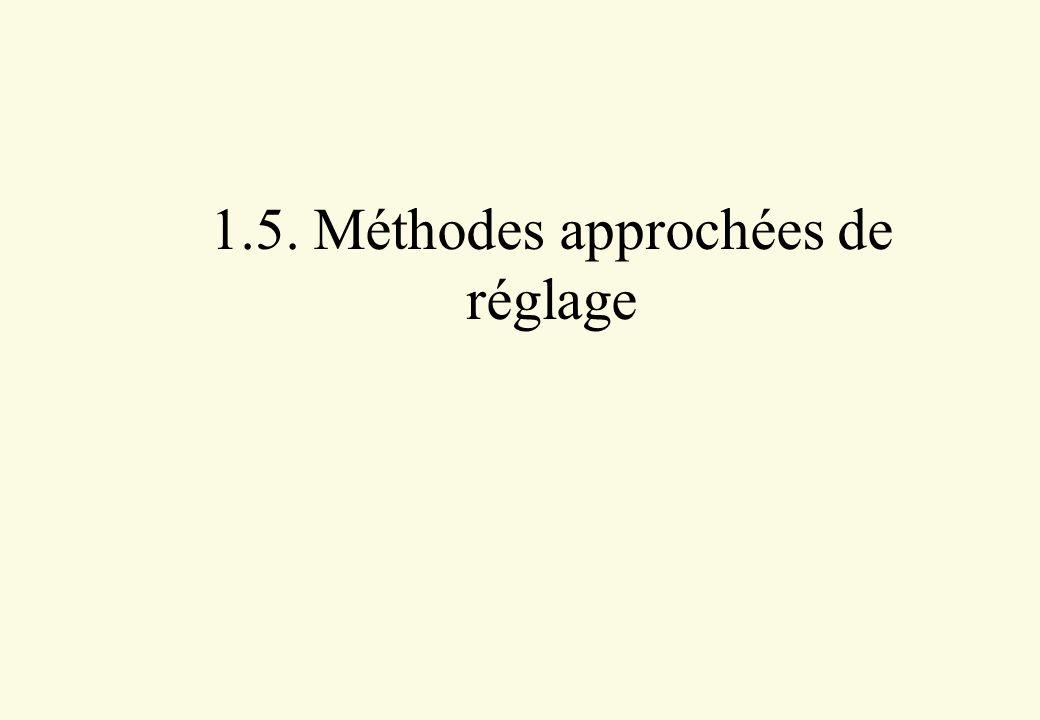 1.5. Méthodes approchées de réglage