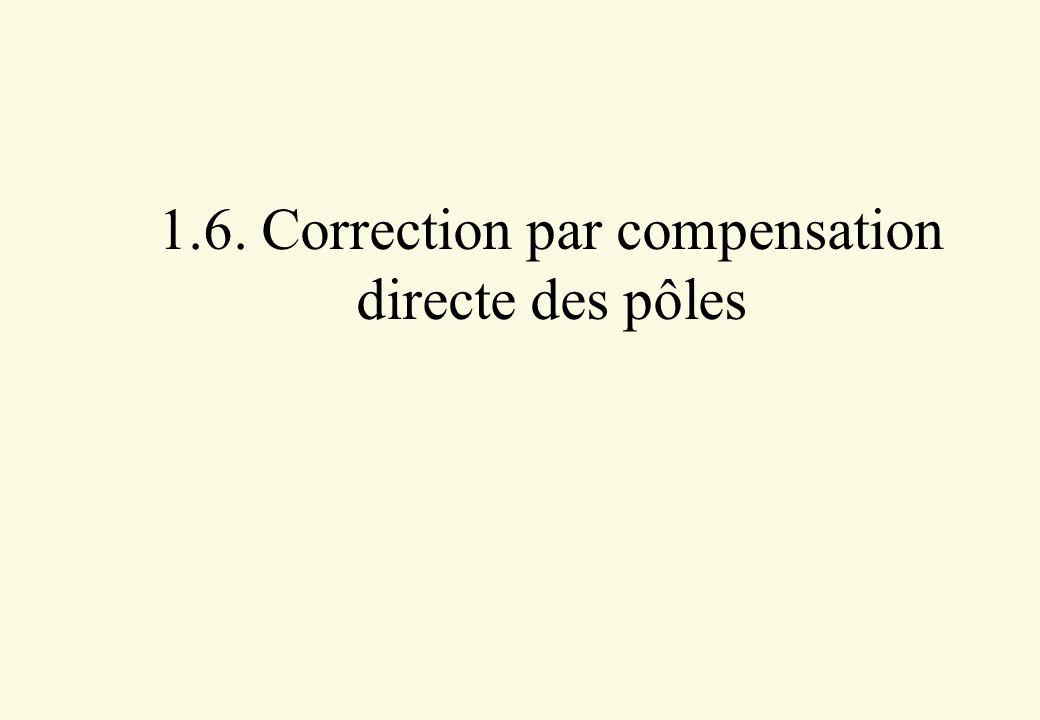 1.6. Correction par compensation directe des pôles