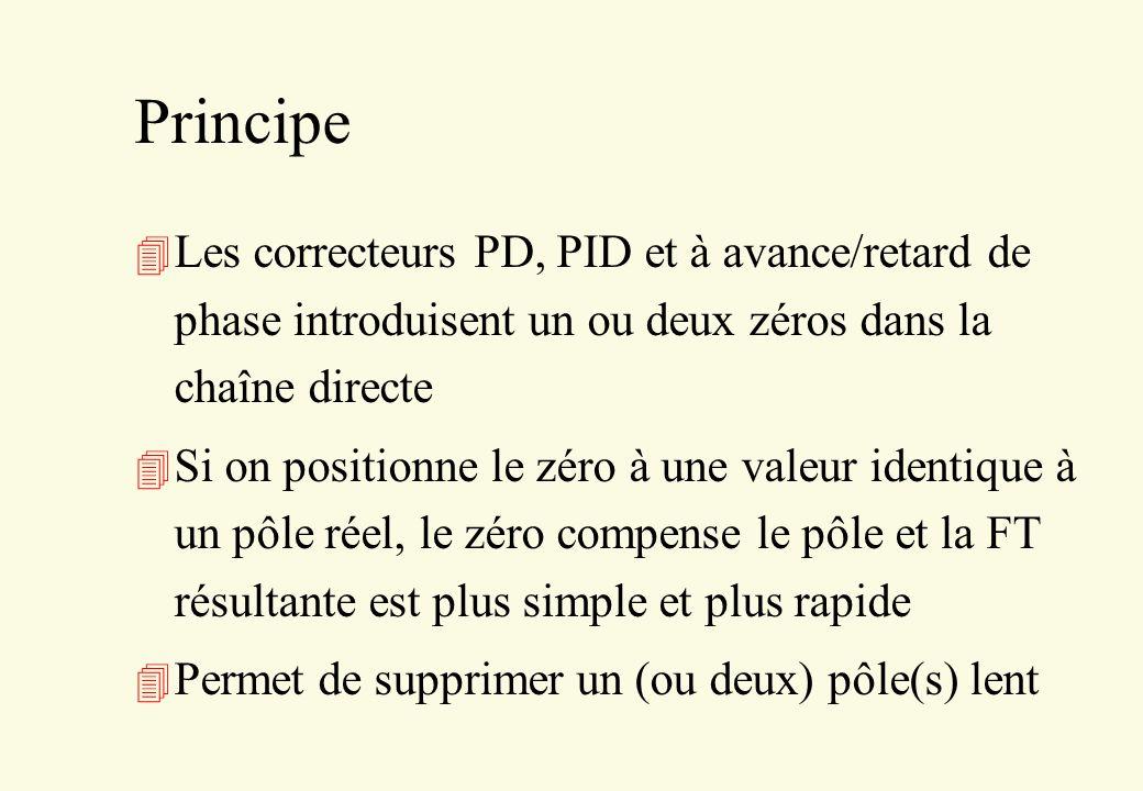 Principe Les correcteurs PD, PID et à avance/retard de phase introduisent un ou deux zéros dans la chaîne directe.