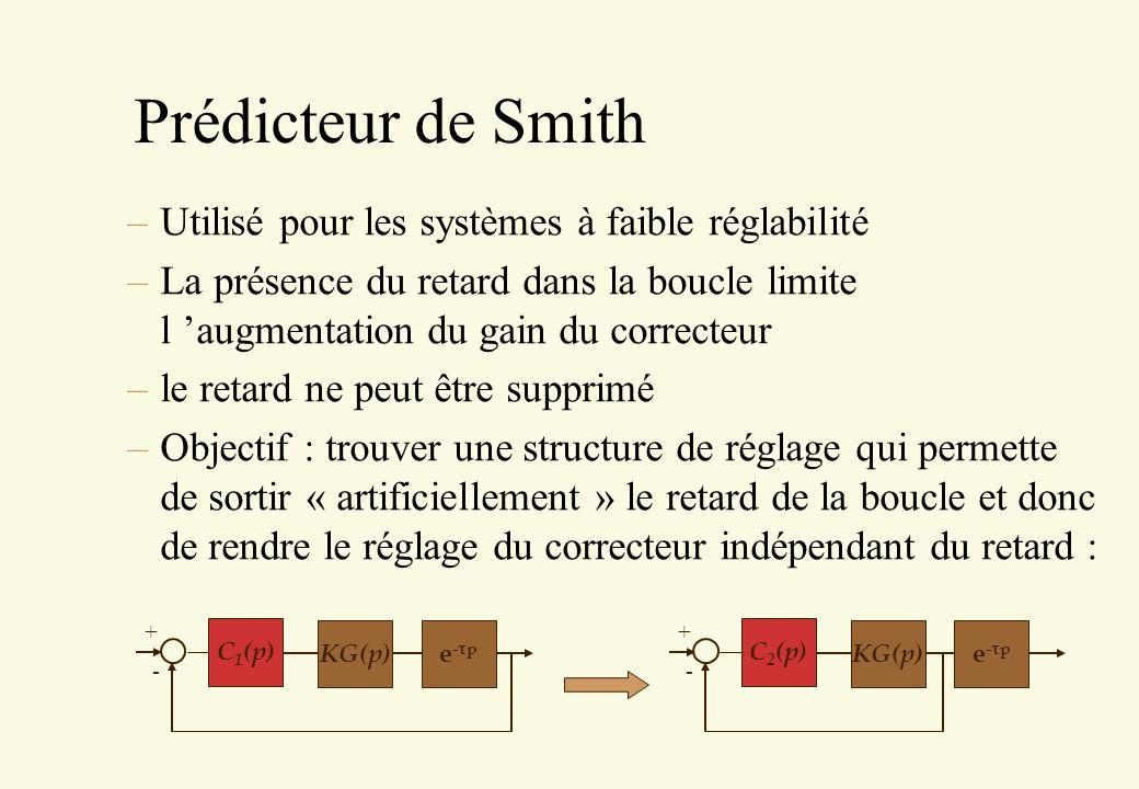 Prédicteur de Smith Utilisé pour les systèmes à faible réglabilité
