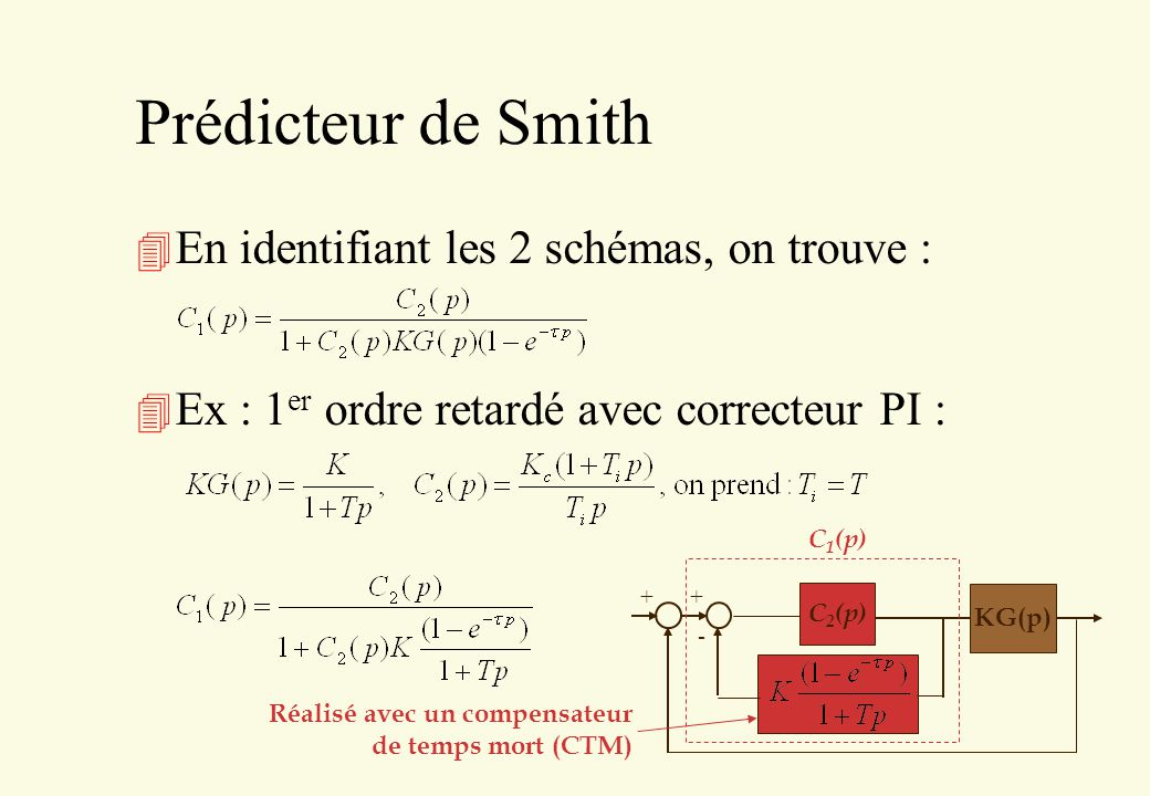 Prédicteur de Smith En identifiant les 2 schémas, on trouve :