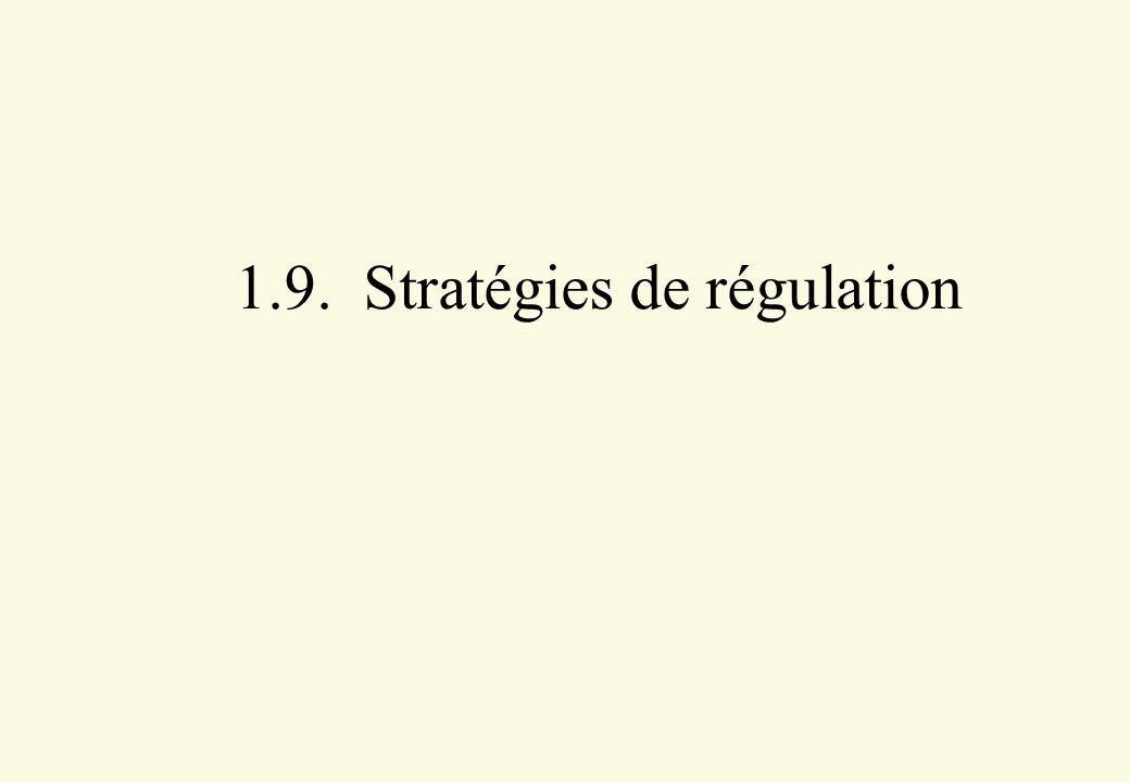 1.9. Stratégies de régulation
