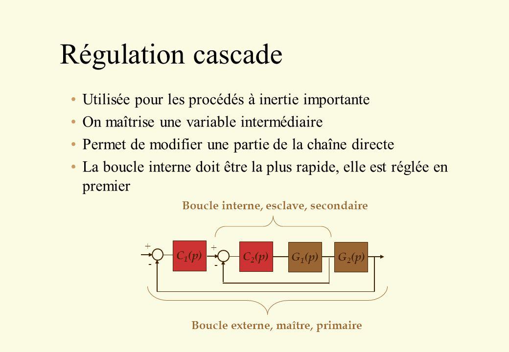 Régulation cascade Utilisée pour les procédés à inertie importante
