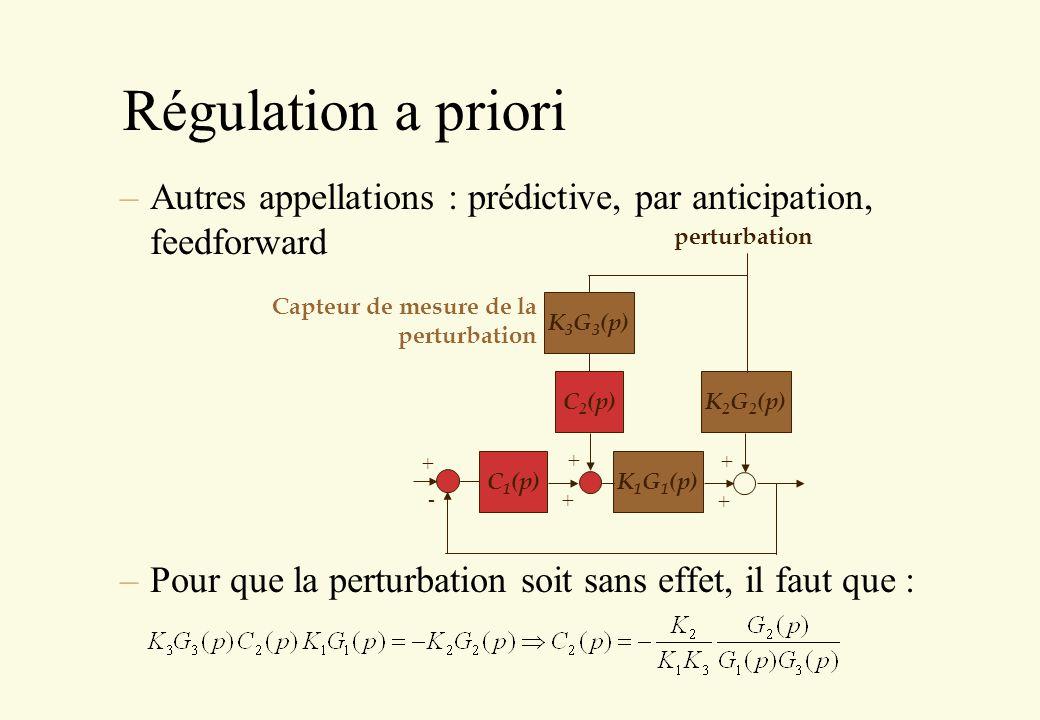 Régulation a priori Autres appellations : prédictive, par anticipation, feedforward. Pour que la perturbation soit sans effet, il faut que :