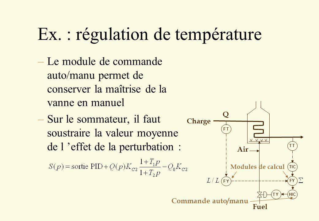 Ex. : régulation de température