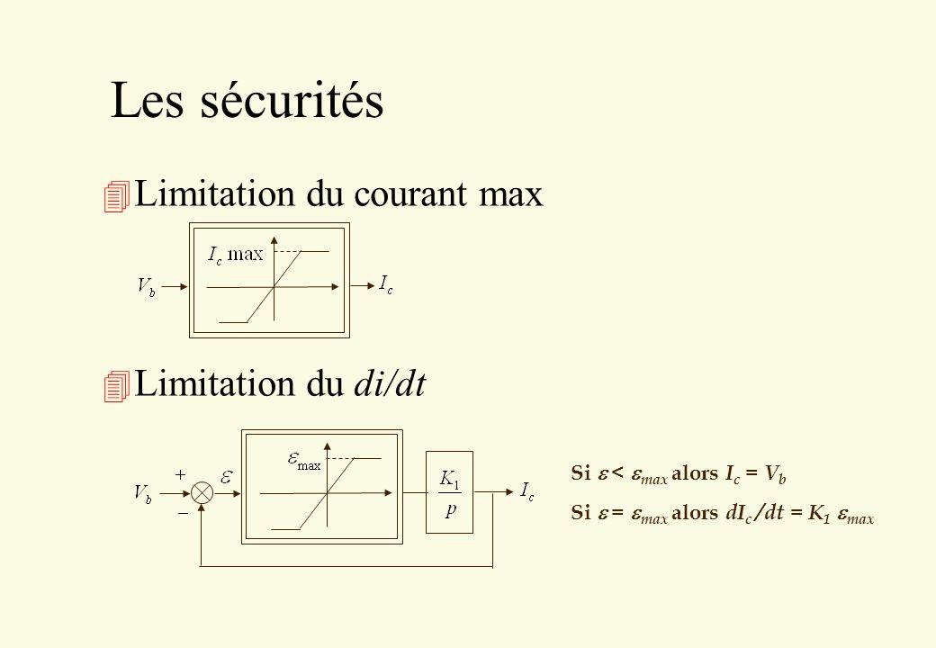 Les sécurités Limitation du courant max Limitation du di/dt