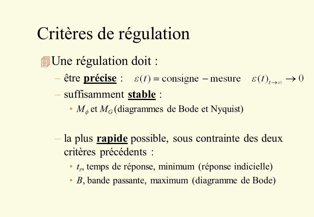 Critères de régulation