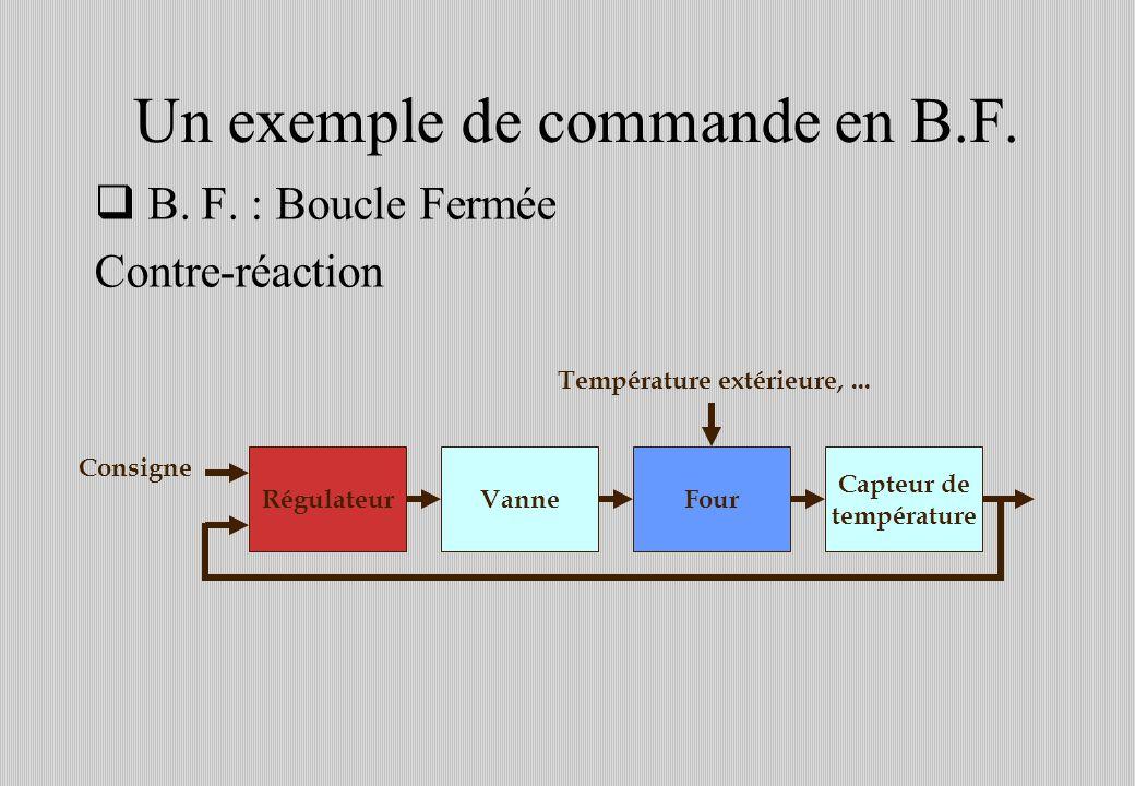 Un exemple de commande en B.F.