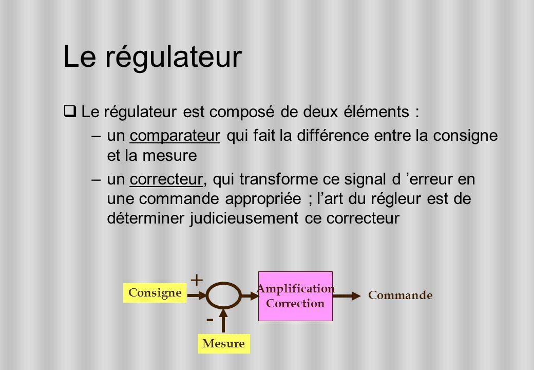 Le régulateur + - Le régulateur est composé de deux éléments :