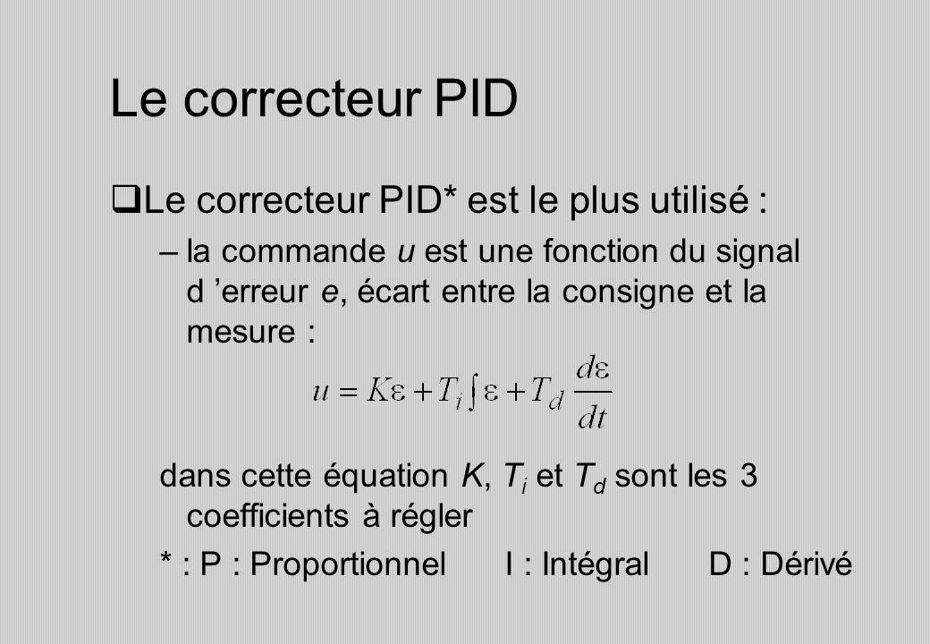 Le correcteur PID Le correcteur PID* est le plus utilisé :