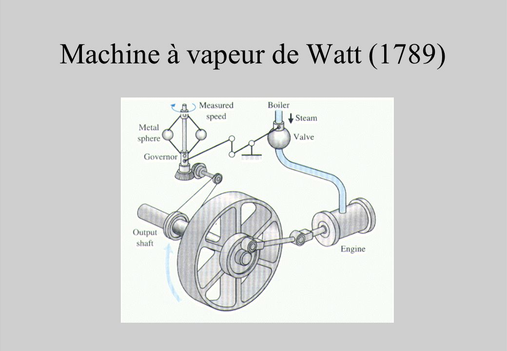 Machine à vapeur de Watt (1789)