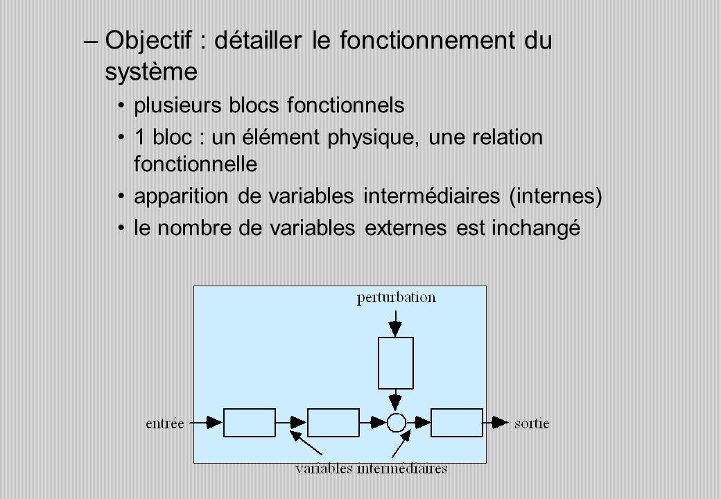 Objectif : détailler le fonctionnement du système