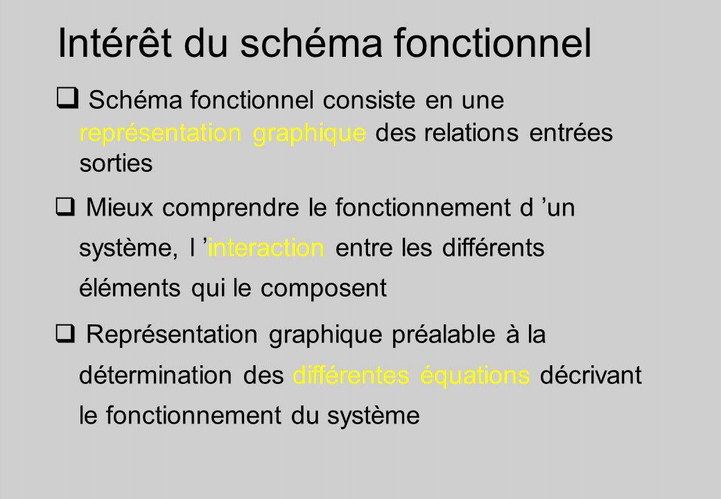 Intérêt du schéma fonctionnel