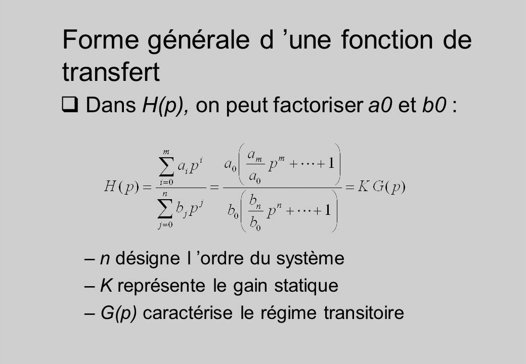 Forme générale d 'une fonction de transfert