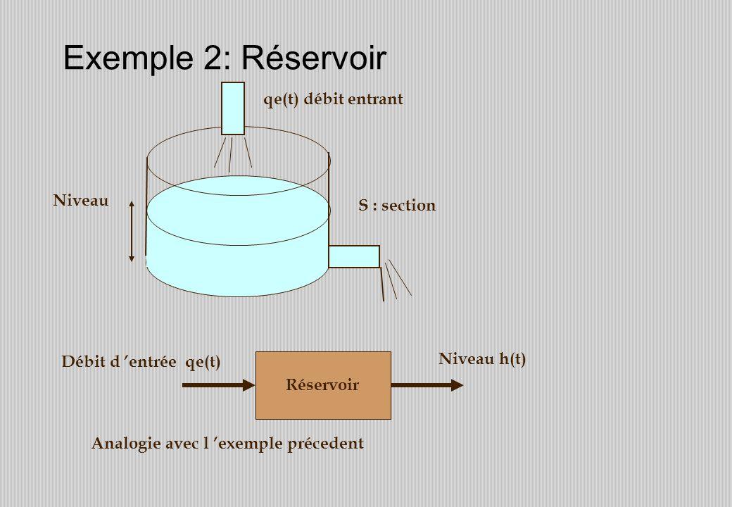 Exemple 2: Réservoir qe(t) débit entrant Niveau S : section