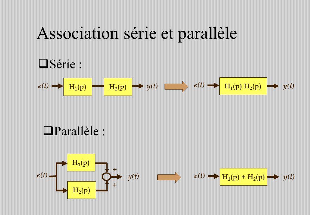 Association série et parallèle