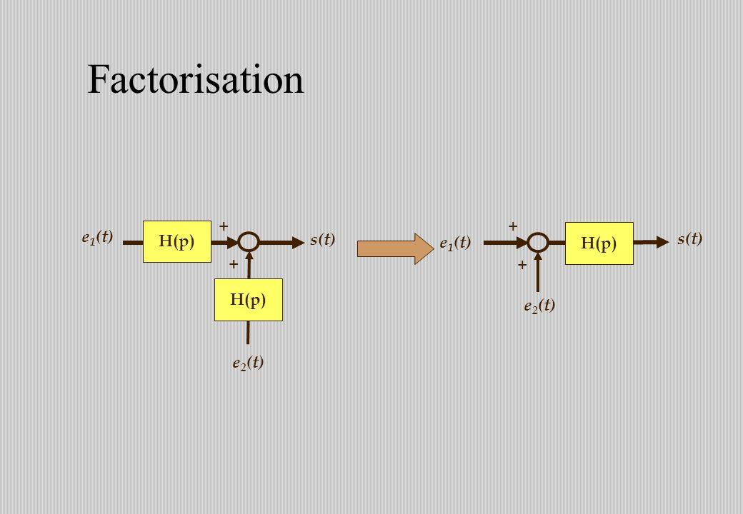 Factorisation H(p) + e1(t) e2(t) s(t) + e1(t) e2(t) s(t) H(p)