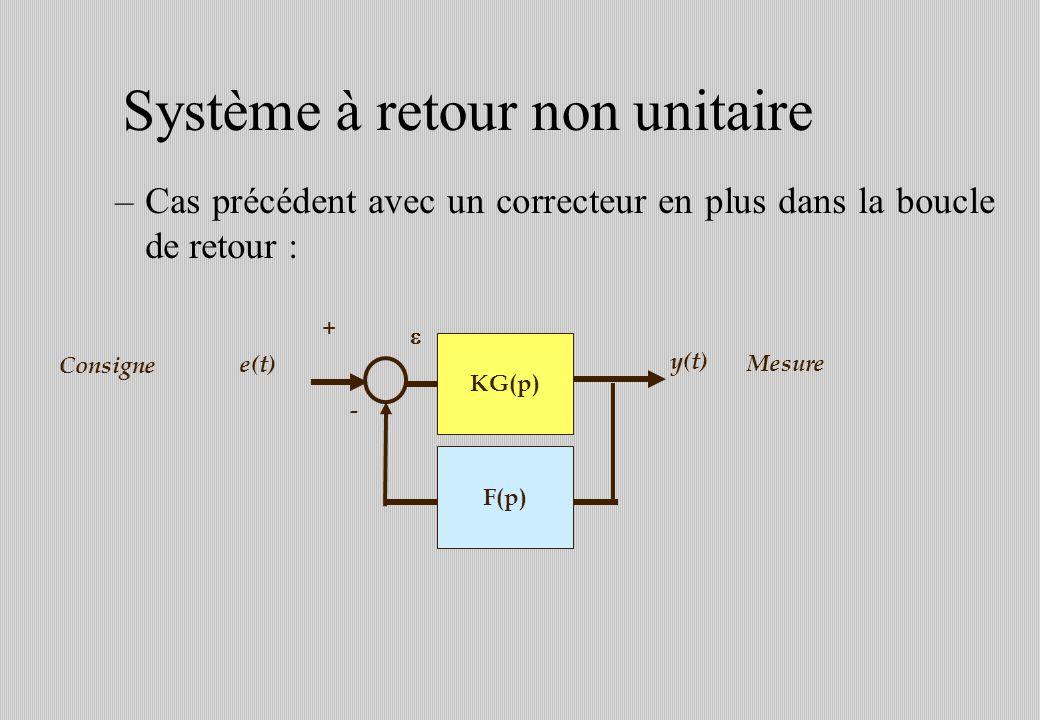 Système à retour non unitaire