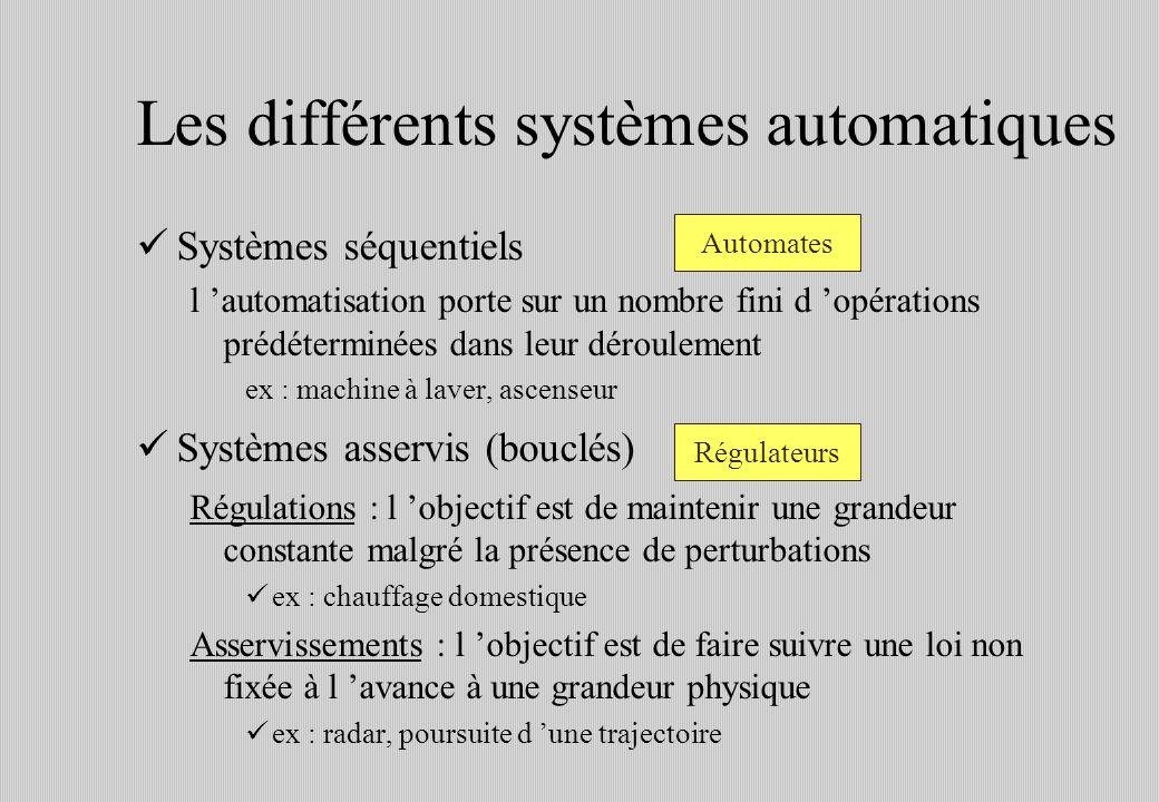 Les différents systèmes automatiques