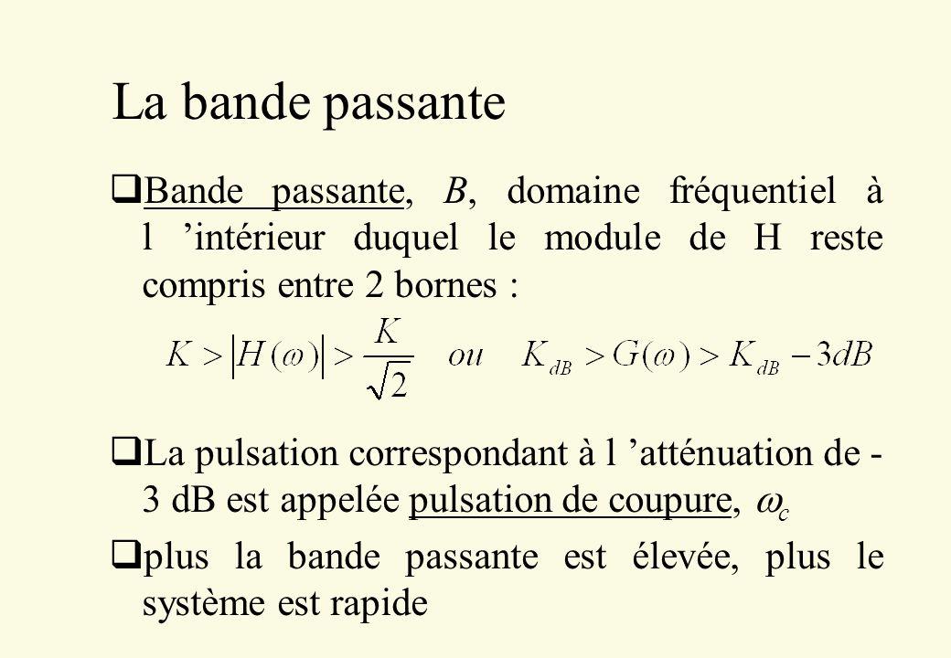 La bande passante Bande passante, B, domaine fréquentiel à l 'intérieur duquel le module de H reste compris entre 2 bornes :
