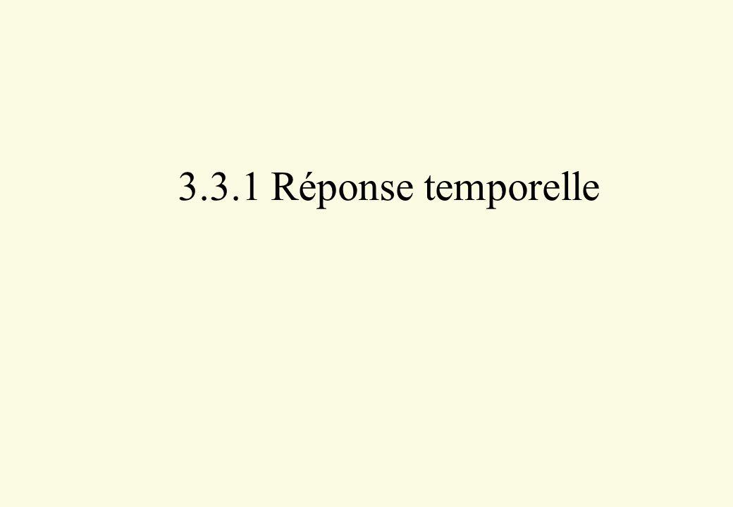3.3.1 Réponse temporelle