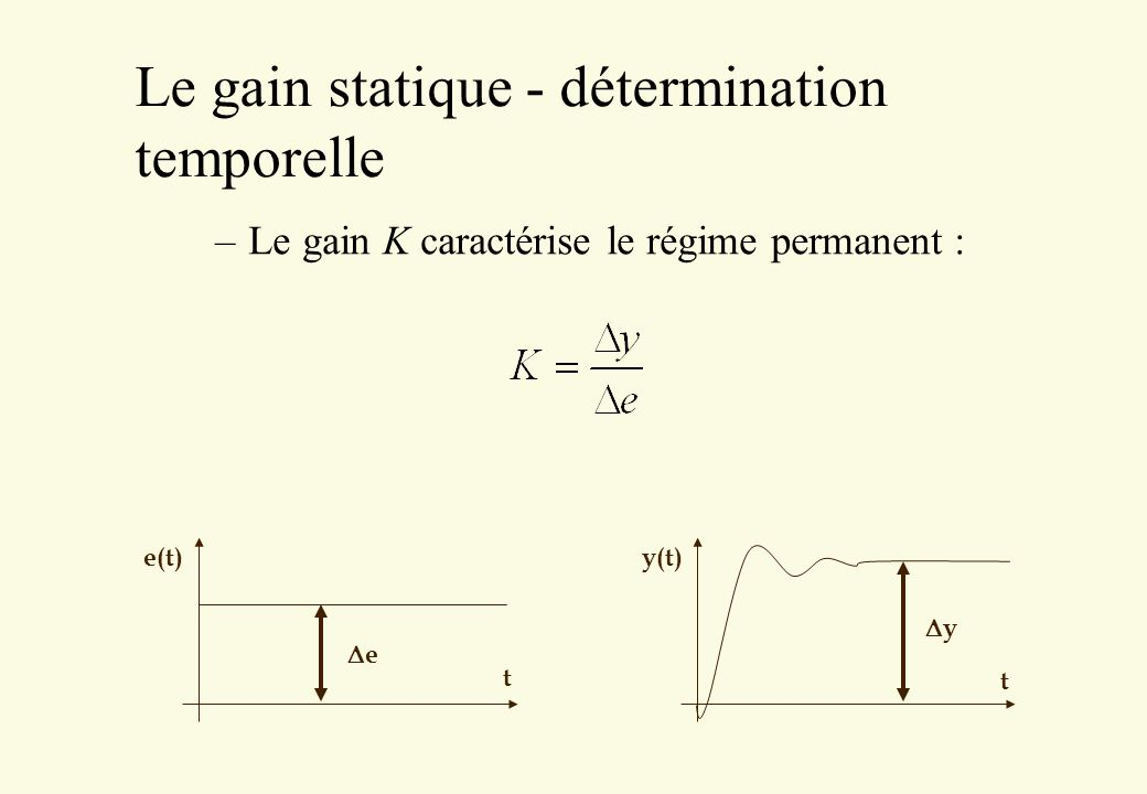 Le gain statique - détermination temporelle