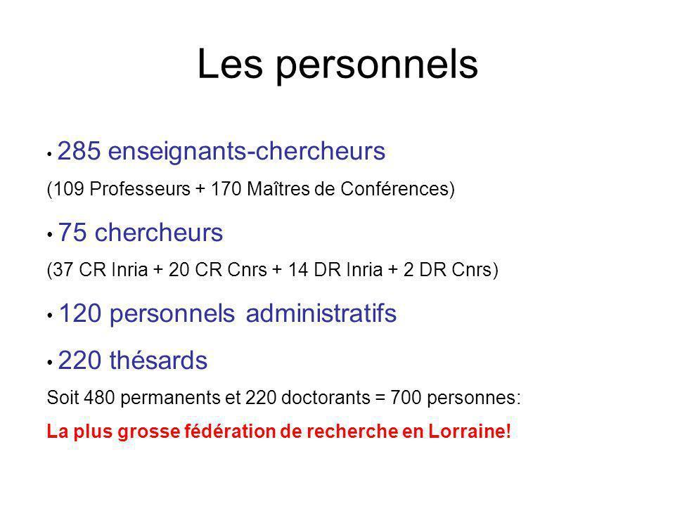 Les personnels (109 Professeurs + 170 Maîtres de Conférences)