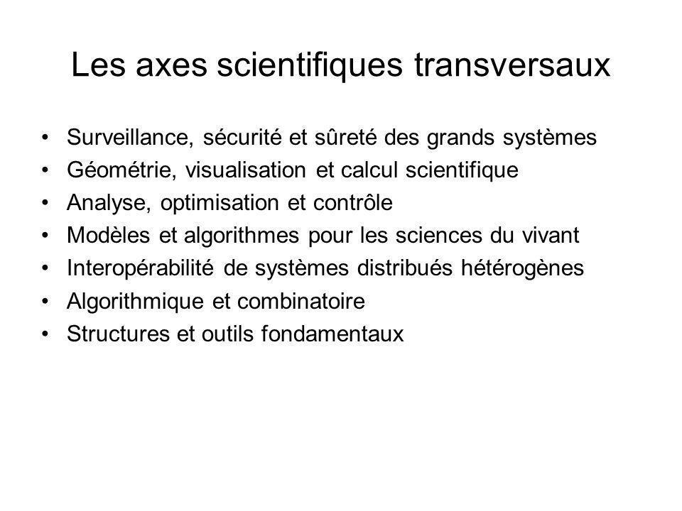 Les axes scientifiques transversaux