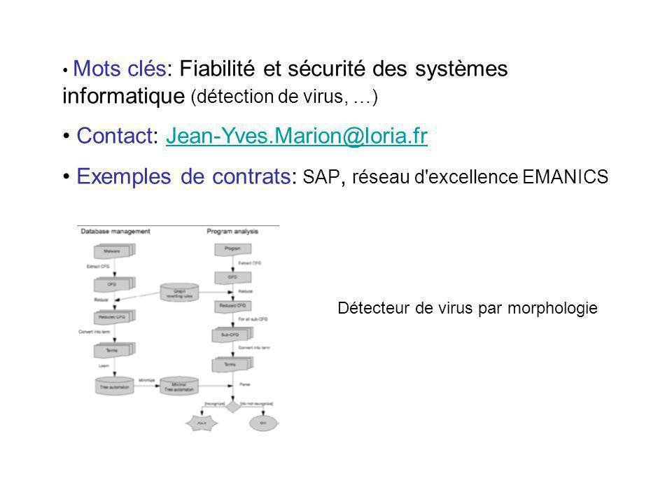 Contact: Jean-Yves.Marion@loria.fr