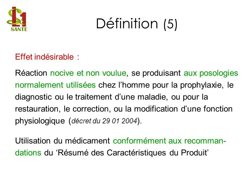 Définition (5) Effet indésirable :