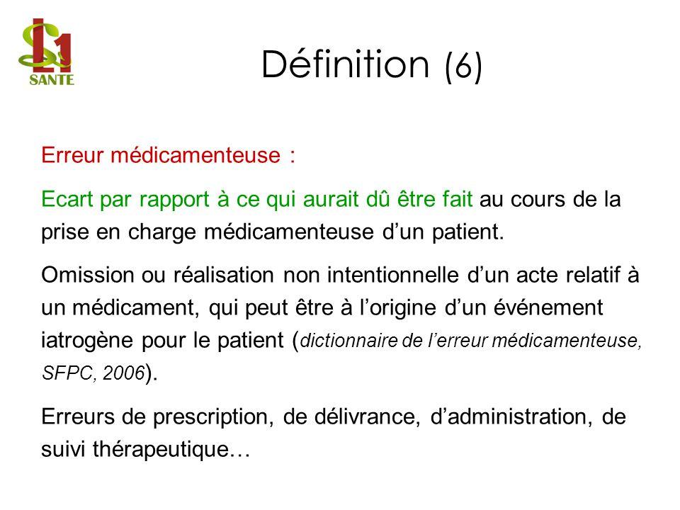 Définition (6) Erreur médicamenteuse :