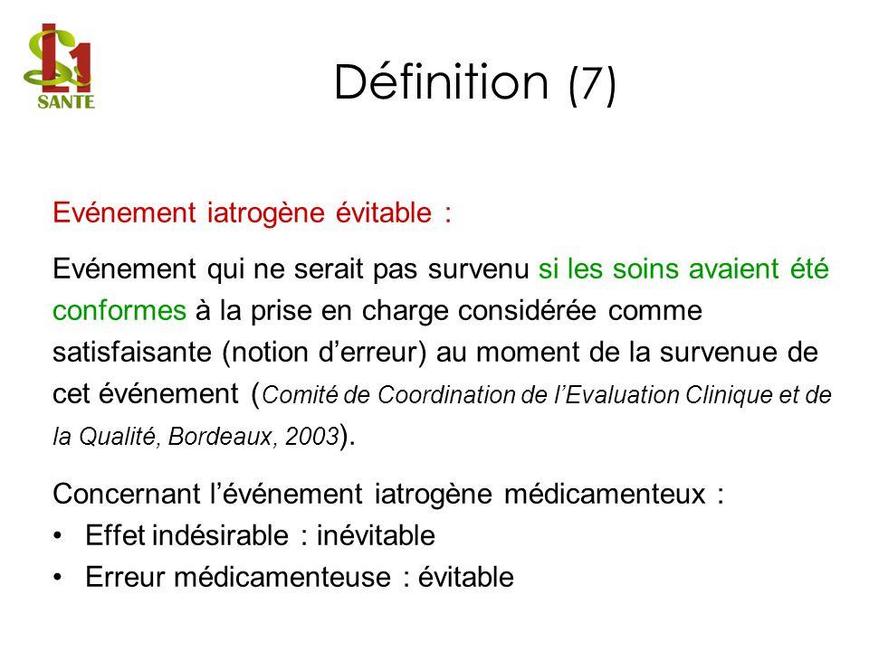 Définition (7) Evénement iatrogène évitable :