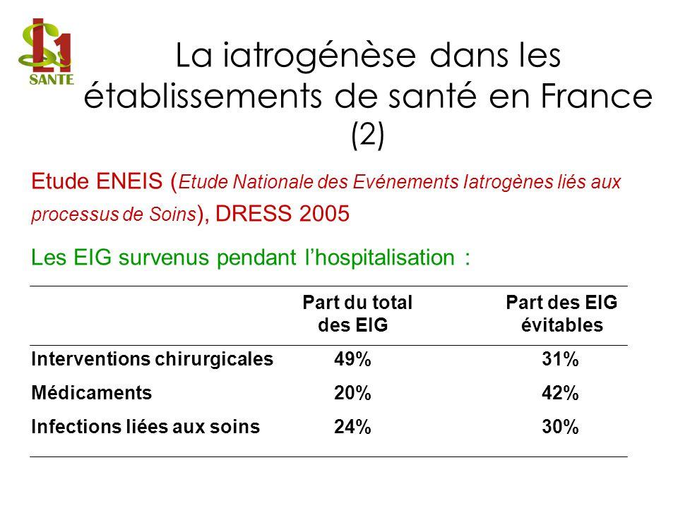 La iatrogénèse dans les établissements de santé en France (2)