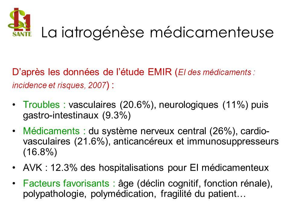 La iatrogénèse médicamenteuse
