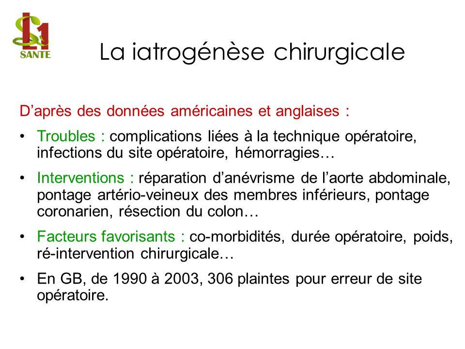 La iatrogénèse chirurgicale