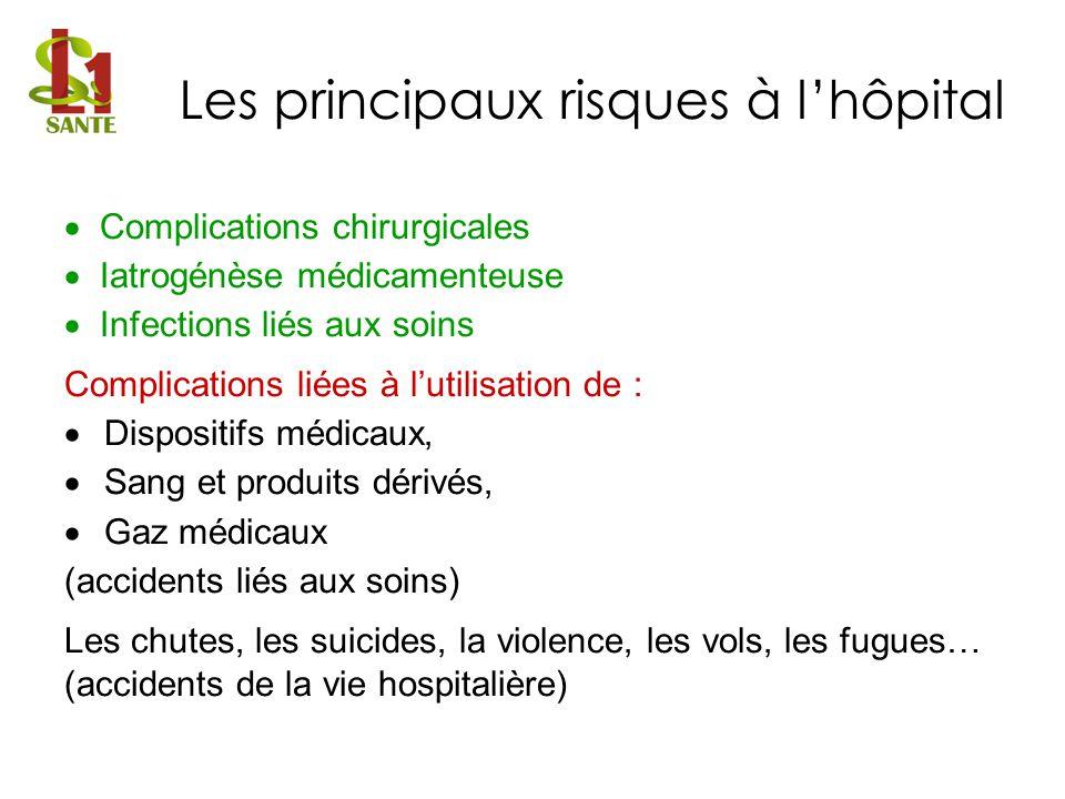 Les principaux risques à l'hôpital