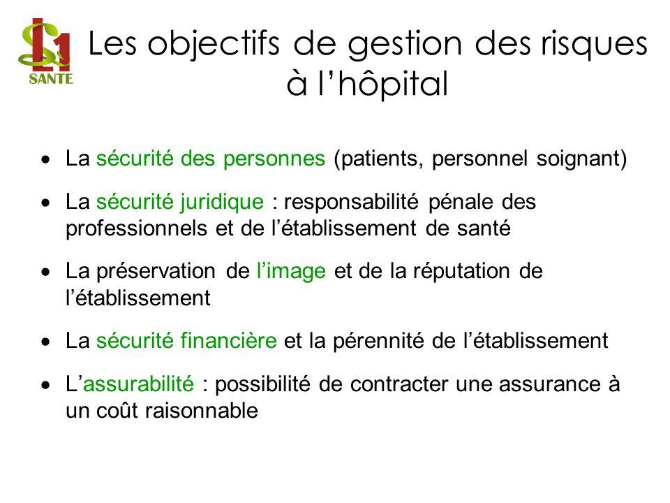 Les objectifs de gestion des risques à l'hôpital