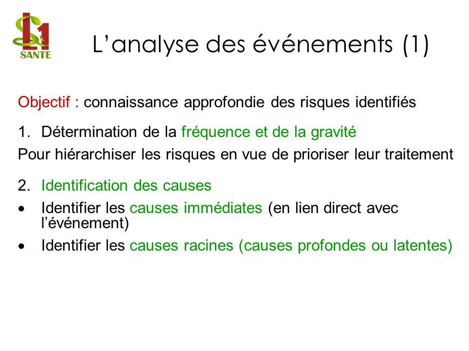 L'analyse des événements (1)