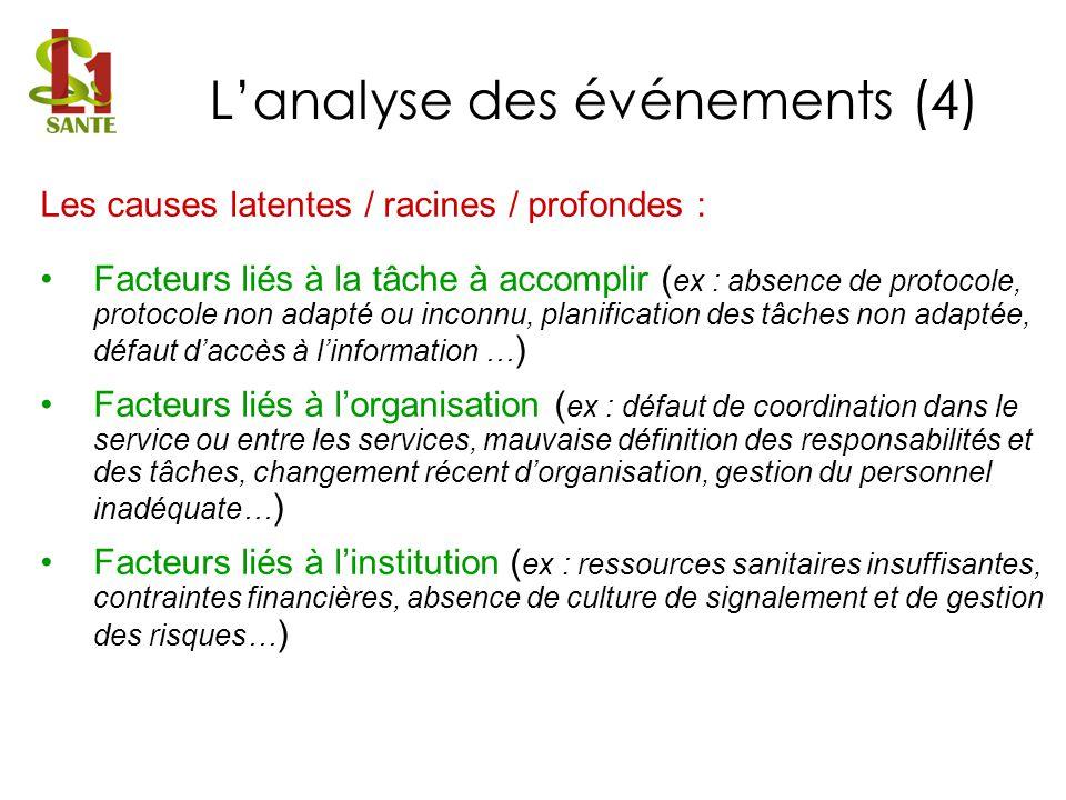 L'analyse des événements (4)
