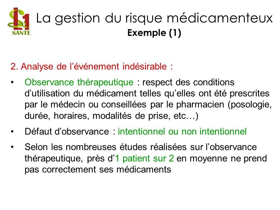 La gestion du risque médicamenteux Exemple (1)