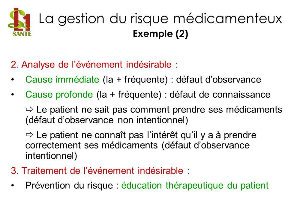 La gestion du risque médicamenteux Exemple (2)